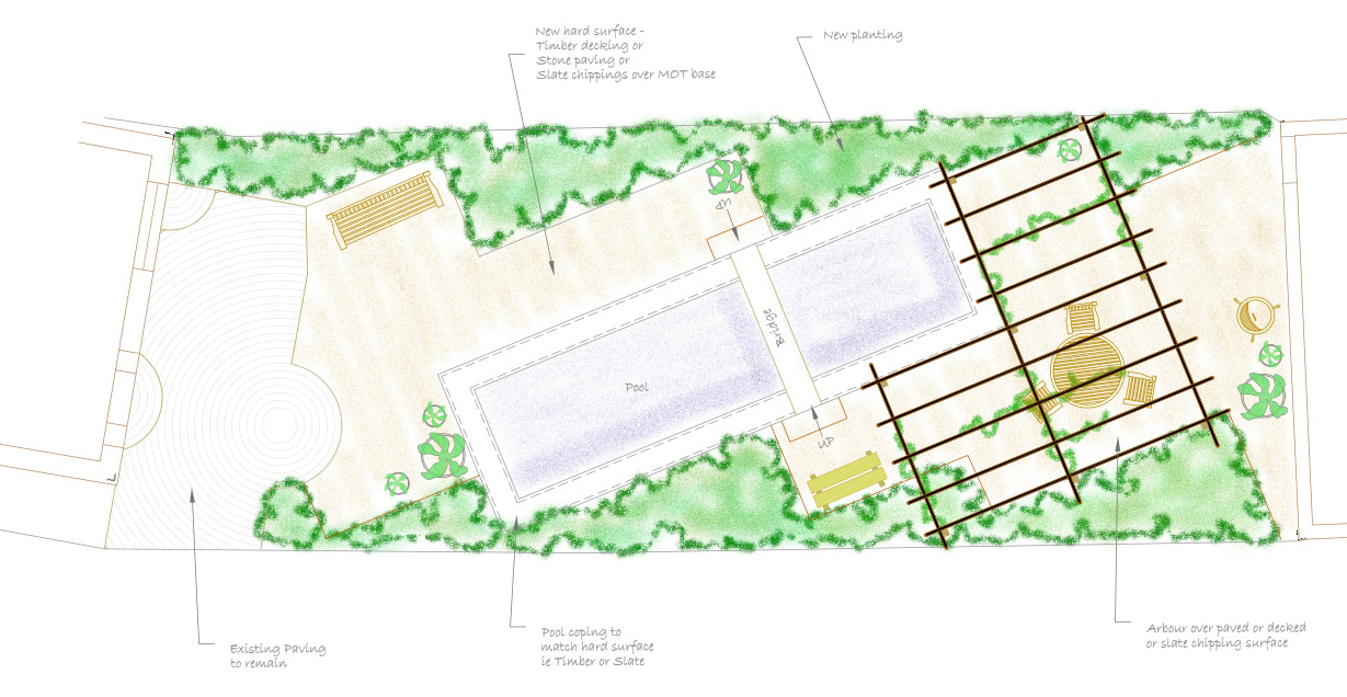 Our Garden Design Service Garden Design In Sevenoaks Tunbridge Adorable Kent Garden Design Plans